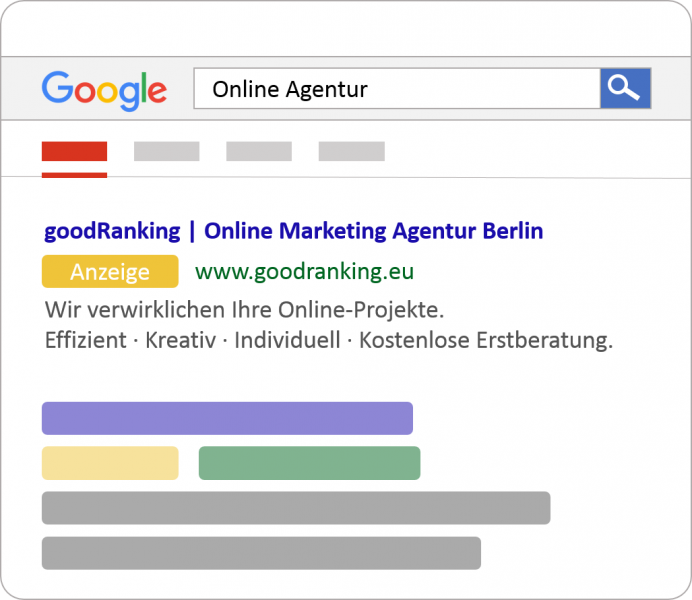 Google AdWords Optimierung - goodRanking Online Marketing Agentur Berlin