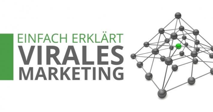 Einfach erklärt - virales Marketing